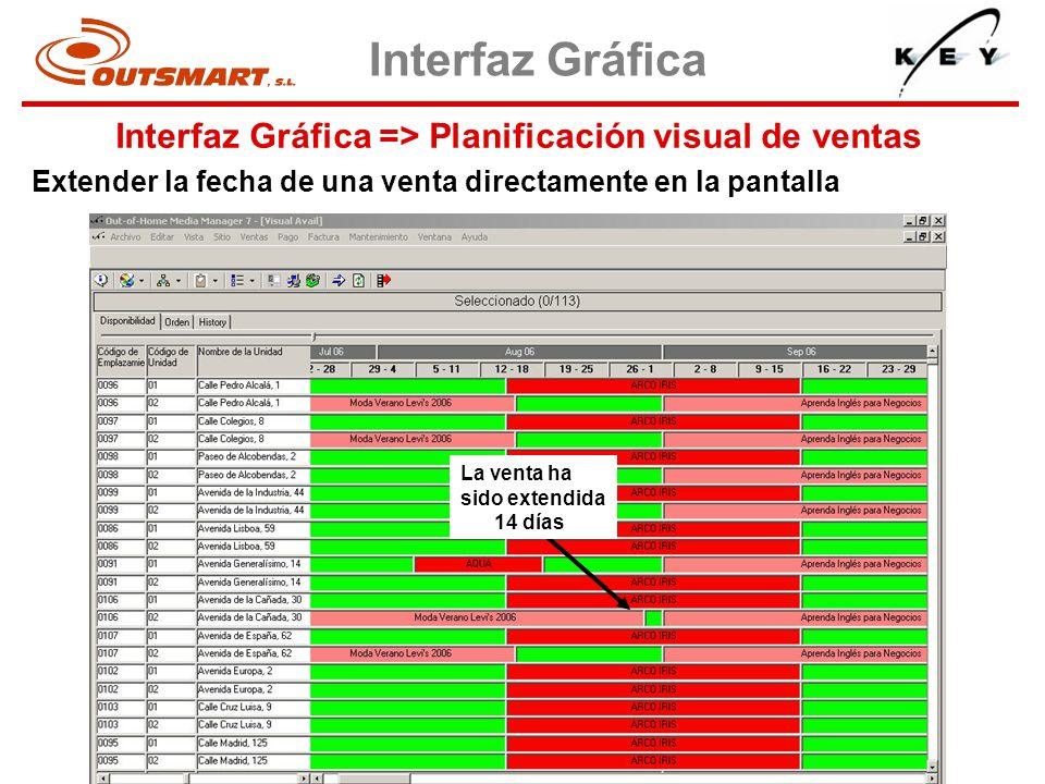 Interfaz Gráfica => Planificación visual de ventas