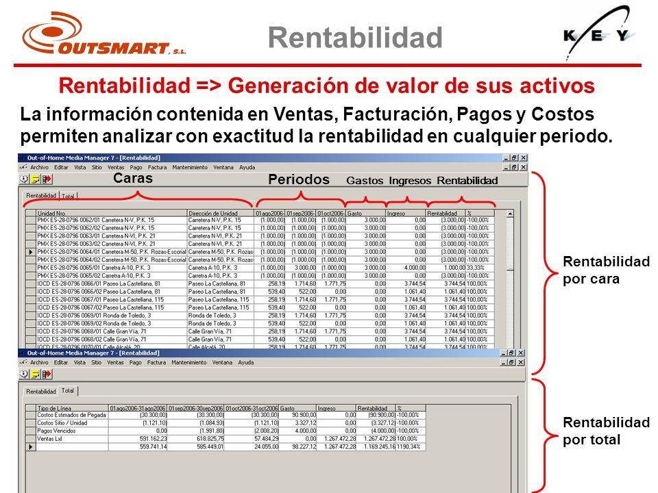 Rentabilidad => Generación de valor de sus activos