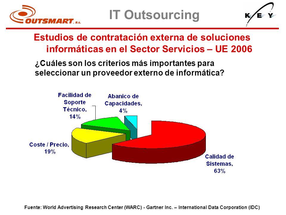 IT Outsourcing Estudios de contratación externa de soluciones informáticas en el Sector Servicios – UE 2006.