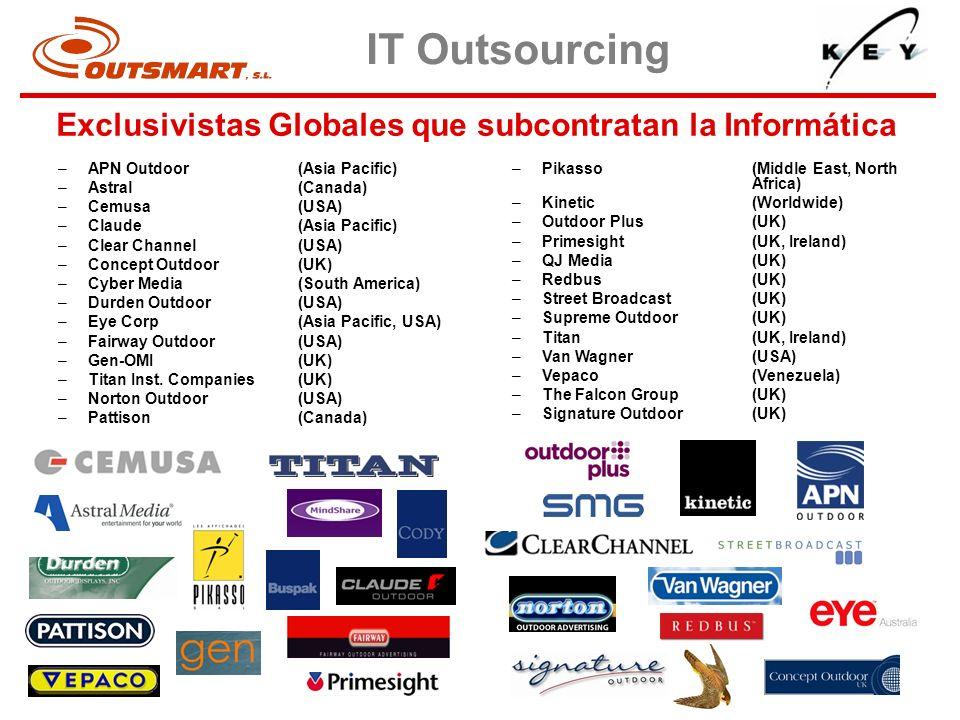 Exclusivistas Globales que subcontratan la Informática