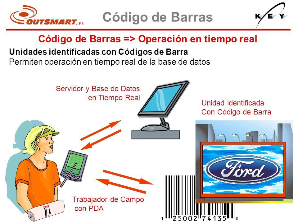 Código de Barras => Operación en tiempo real