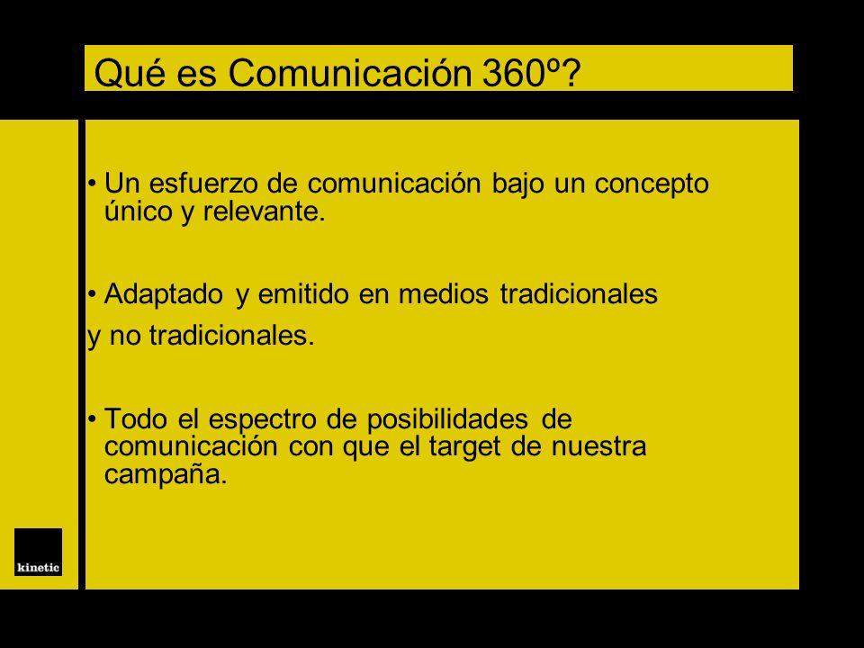 Qué es Comunicación 360º Un esfuerzo de comunicación bajo un concepto único y relevante. Adaptado y emitido en medios tradicionales.