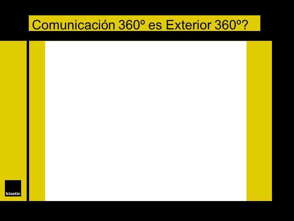 Comunicación 360º es Exterior 360º