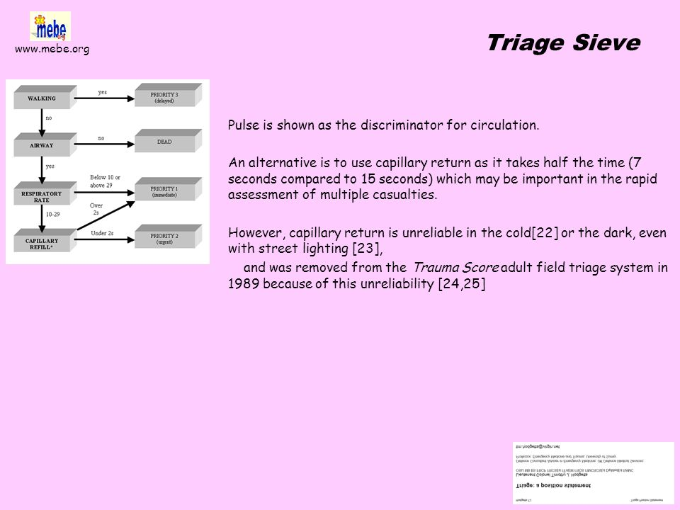 Triage Sieve Pulse is shown as the discriminator for circulation.