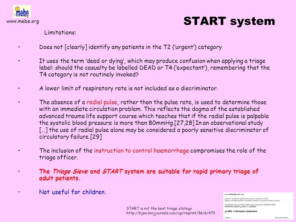 START system Limitations: