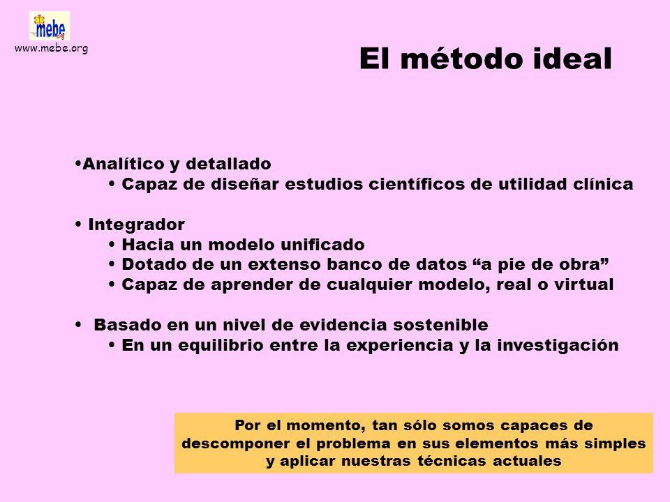 El método ideal Analítico y detallado