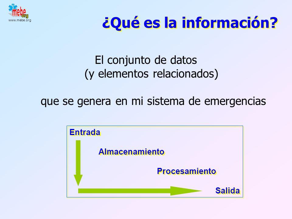 ¿Qué es la información El conjunto de datos (y elementos relacionados) que se genera en mi sistema de emergencias.