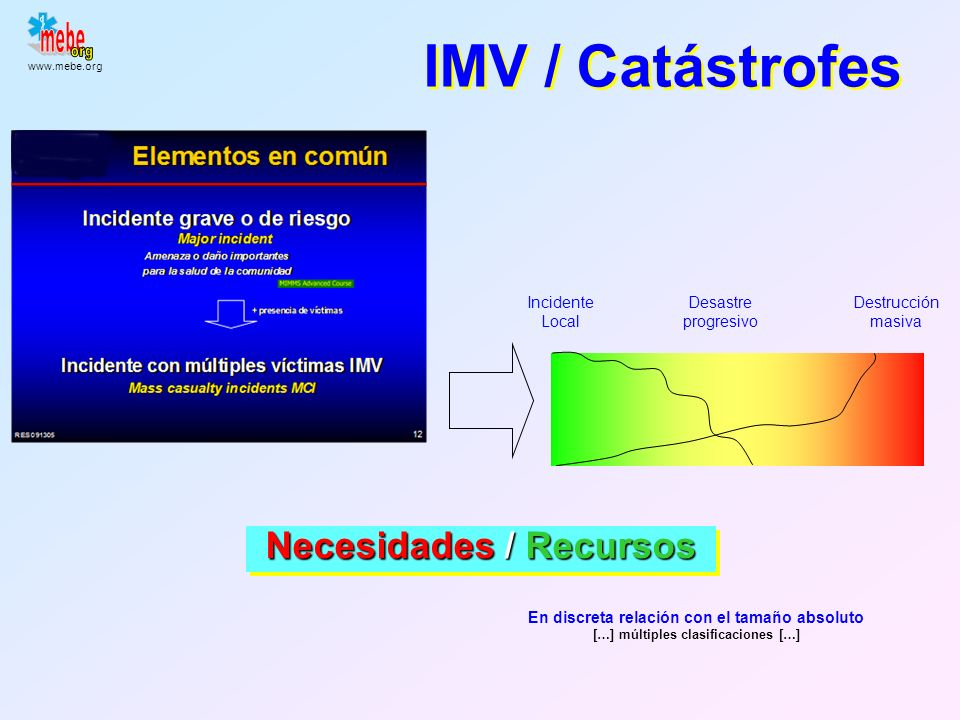 IMV / Catástrofes Necesidades / Recursos Incidente Local Desastre