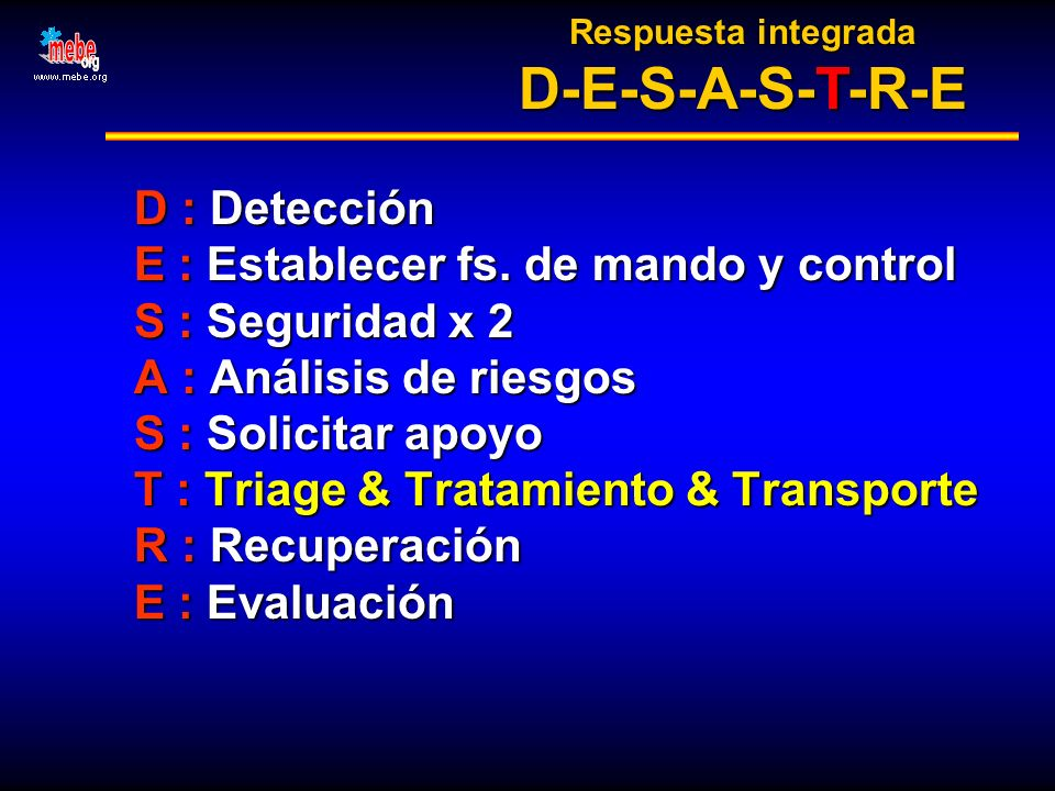 Respuesta integrada D-E-S-A-S-T-R-E