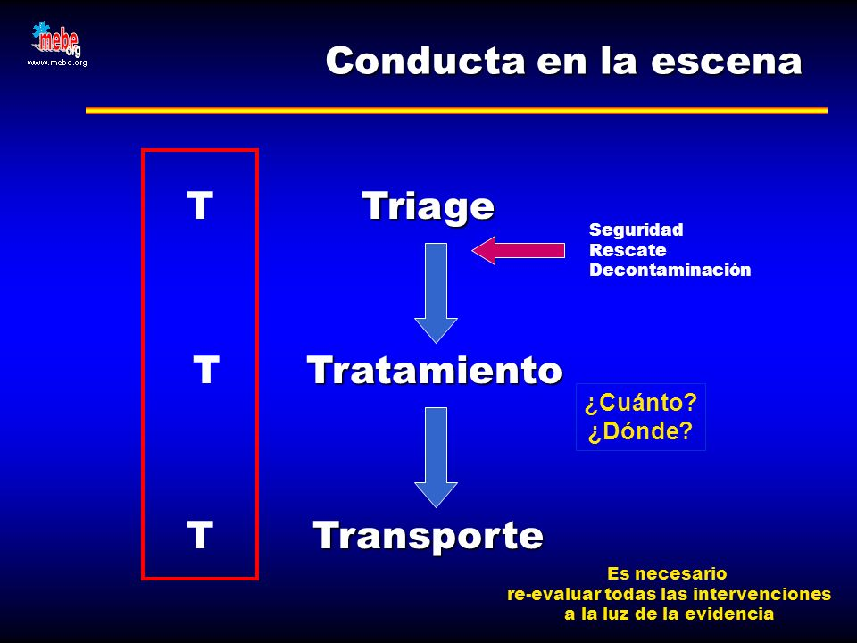 re-evaluar todas las intervenciones