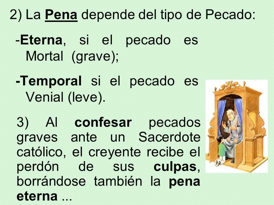 2) La Pena depende del tipo de Pecado: