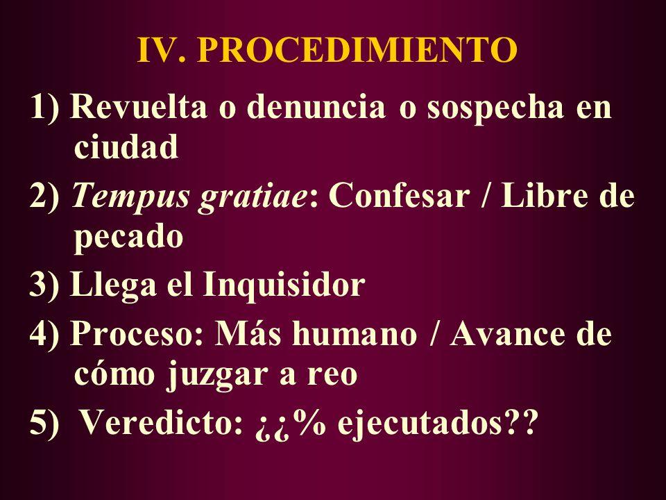 IV. PROCEDIMIENTO 1) Revuelta o denuncia o sospecha en ciudad. 2) Tempus gratiae: Confesar / Libre de pecado.