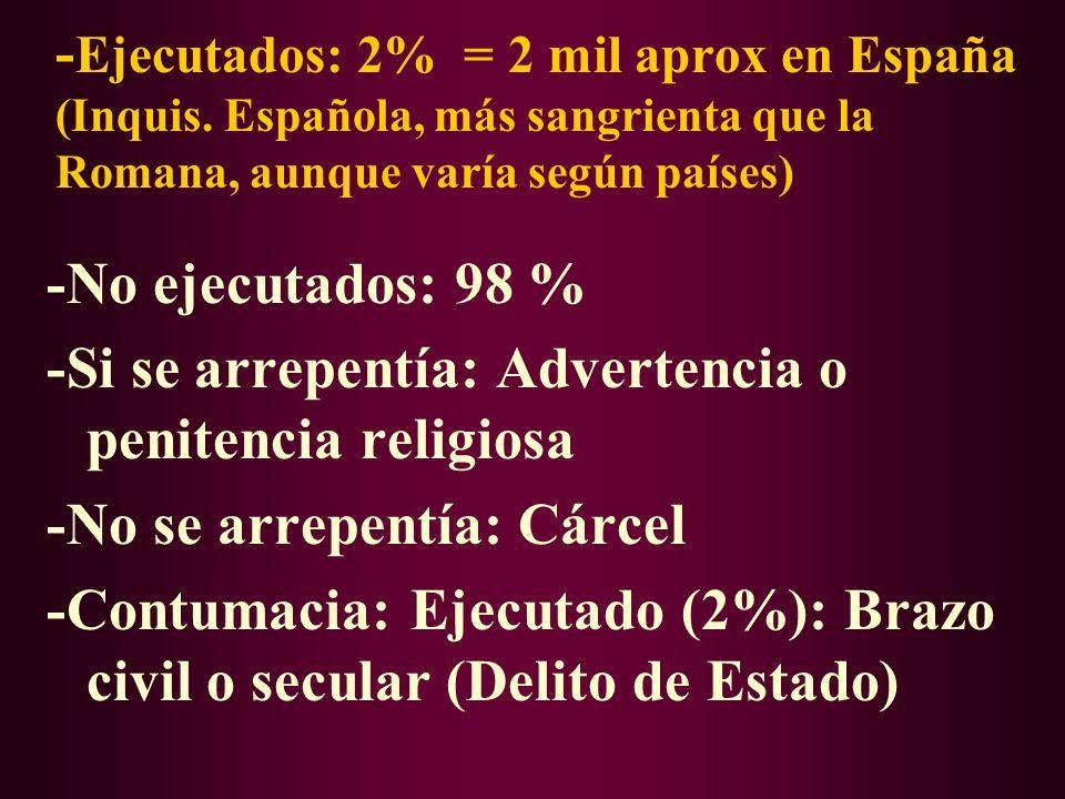 -Ejecutados: 2% = 2 mil aprox en España (Inquis