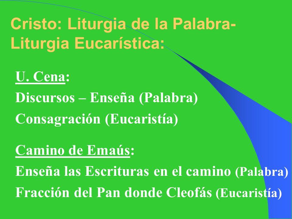 Cristo: Liturgia de la Palabra-Liturgia Eucarística:
