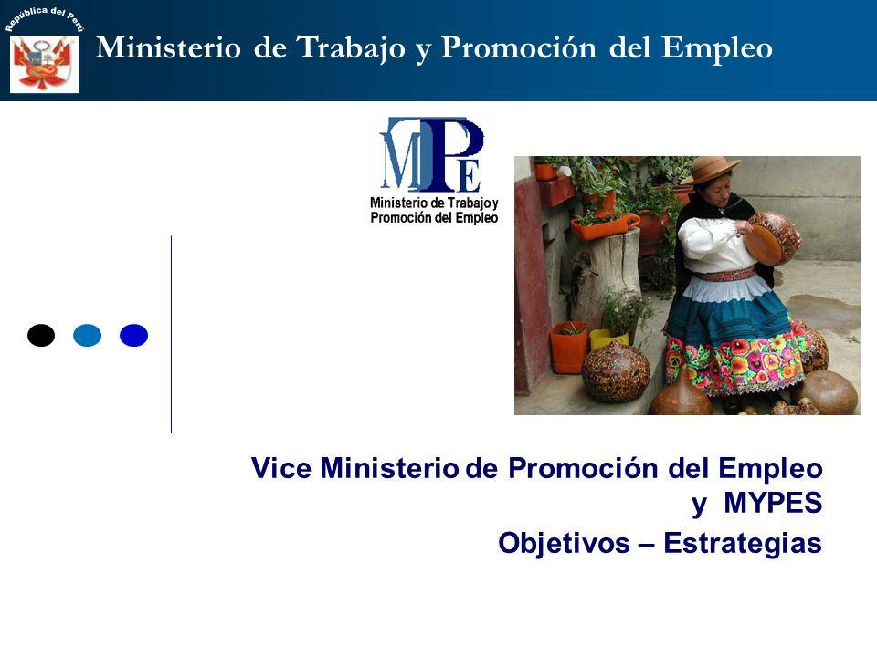 Vice Ministerio de Promoción del Empleo y MYPES Objetivos – Estrategias