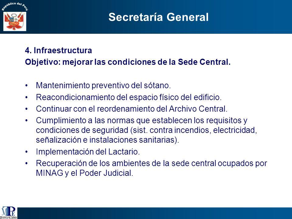 Secretaría General 4. Infraestructura