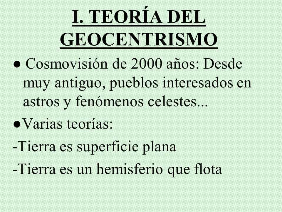I. TEORÍA DEL GEOCENTRISMO