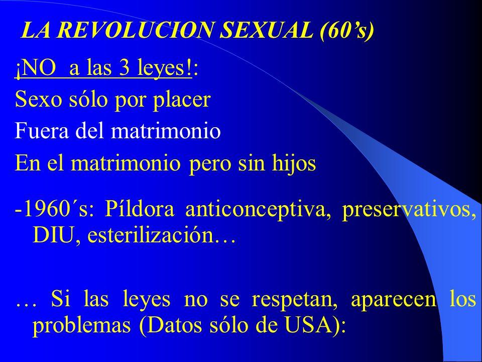 LA REVOLUCION SEXUAL (60's)