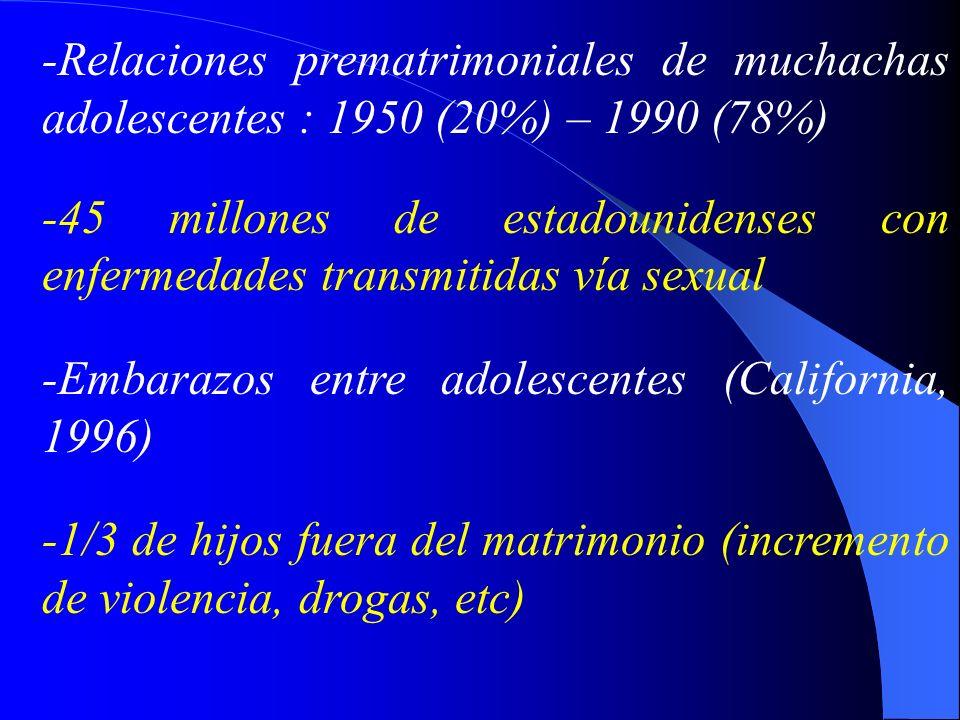 -Relaciones prematrimoniales de muchachas adolescentes : 1950 (20%) – 1990 (78%)