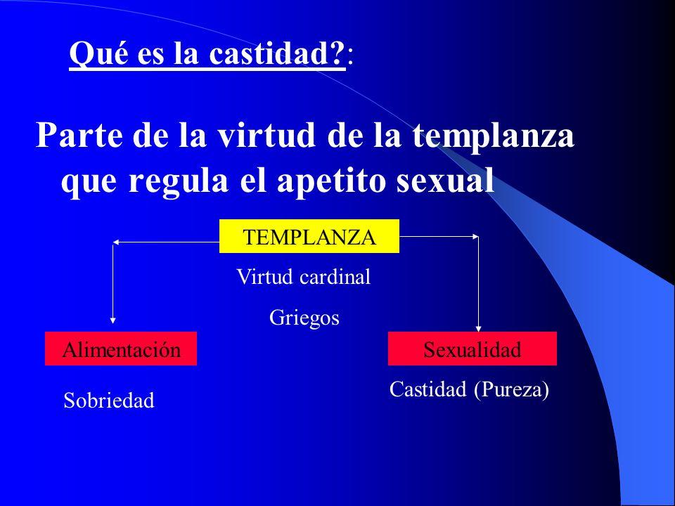 Parte de la virtud de la templanza que regula el apetito sexual