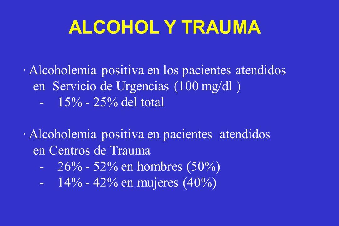 ALCOHOL Y TRAUMA · Alcoholemia positiva en los pacientes atendidos