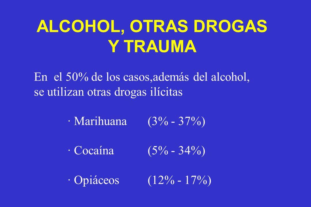 ALCOHOL, OTRAS DROGAS Y TRAUMA