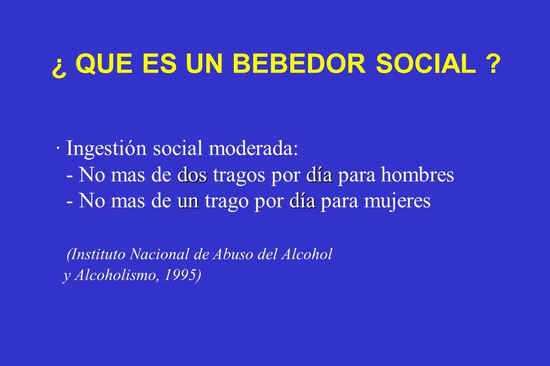¿ QUE ES UN BEBEDOR SOCIAL