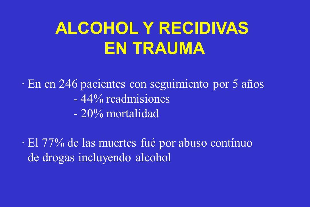 ALCOHOL Y RECIDIVAS EN TRAUMA