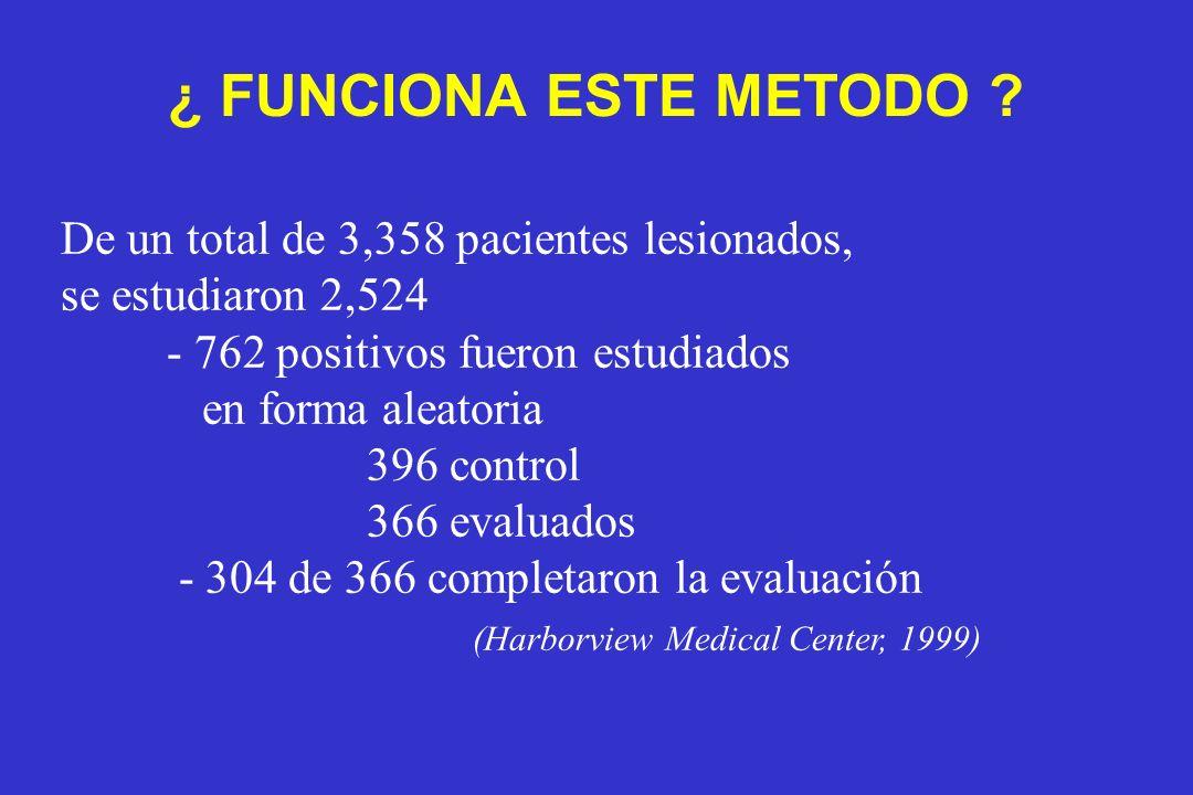 ¿ FUNCIONA ESTE METODO De un total de 3,358 pacientes lesionados,