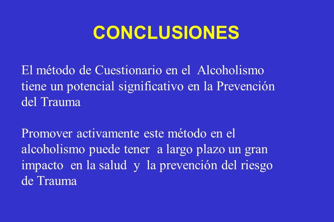 CONCLUSIONES El método de Cuestionario en el Alcoholismo