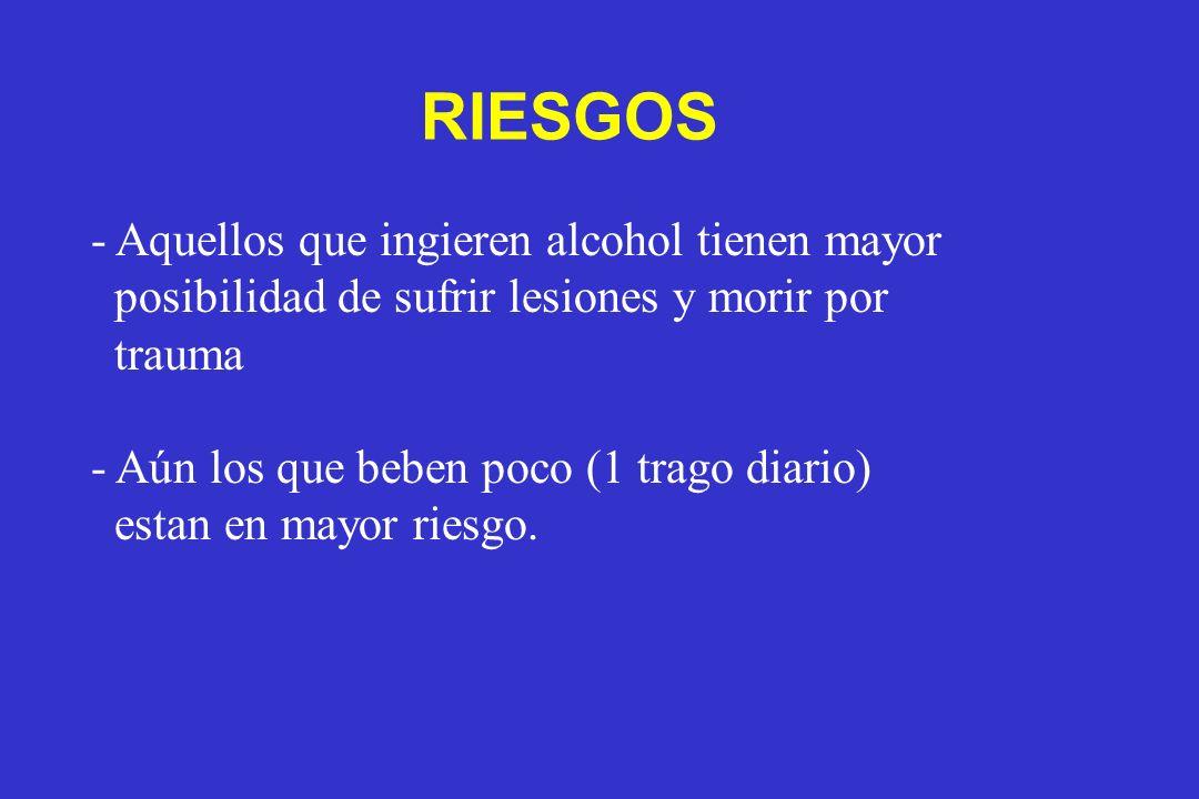 RIESGOS - Aquellos que ingieren alcohol tienen mayor