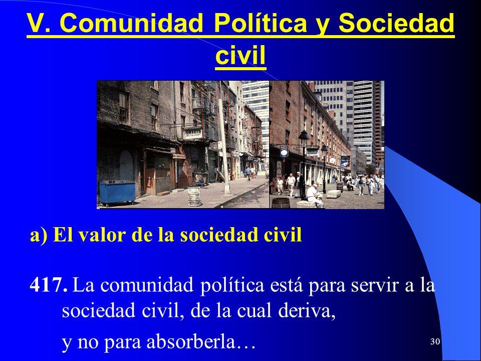 V. Comunidad Política y Sociedad civil