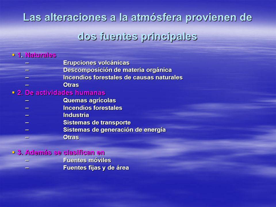 Las alteraciones a la atmósfera provienen de dos fuentes principales