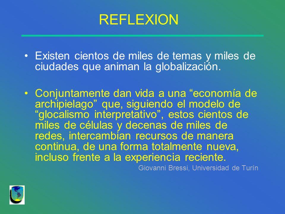 REFLEXION Existen cientos de miles de temas y miles de ciudades que animan la globalización.