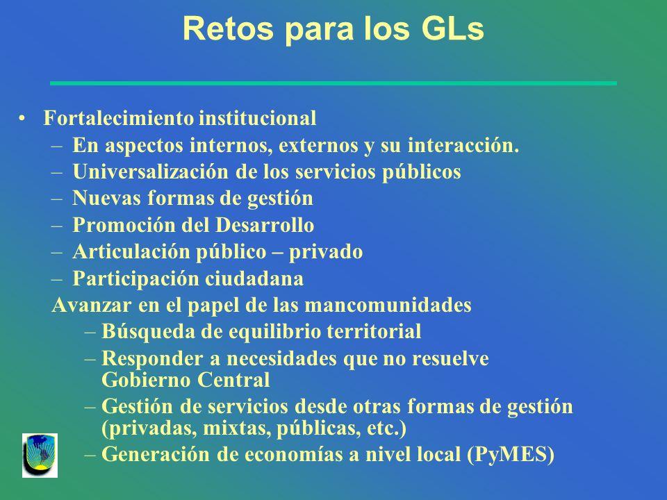 Retos para los GLs Fortalecimiento institucional
