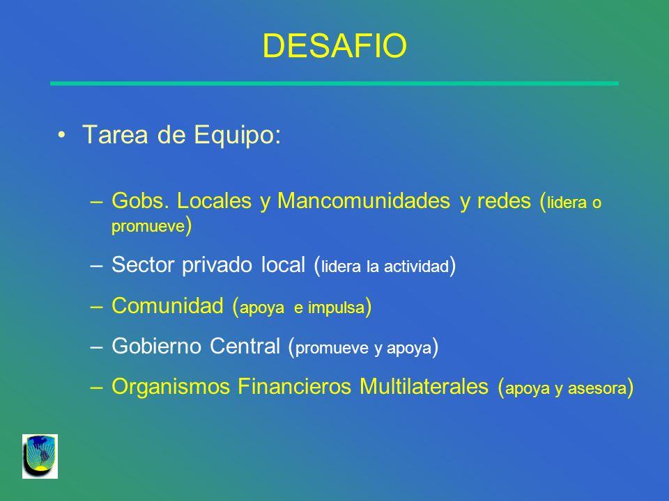 DESAFIO Tarea de Equipo: