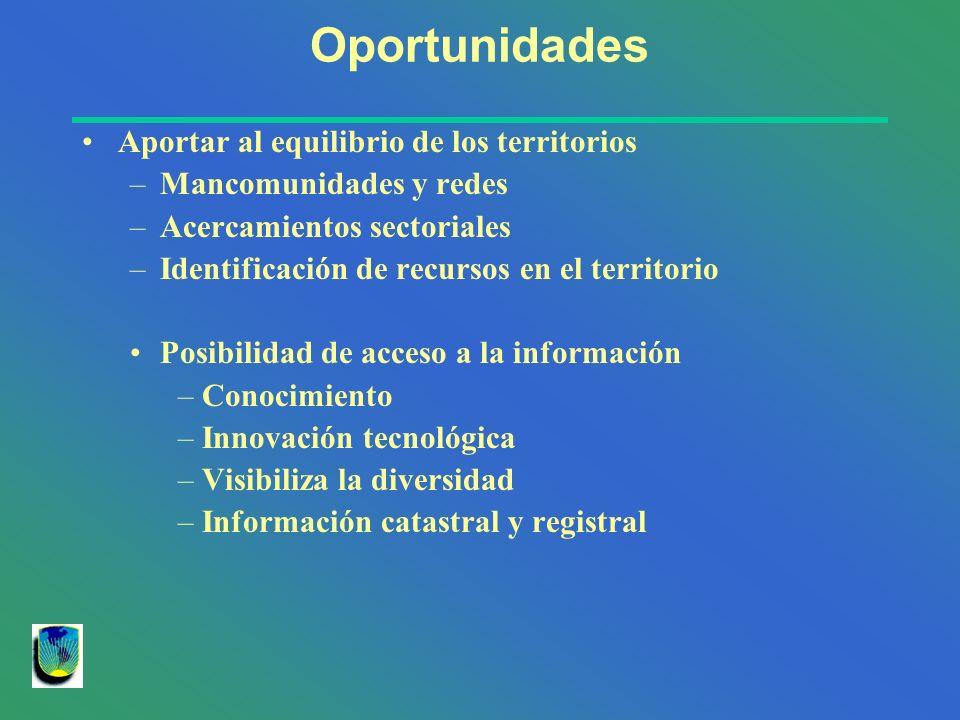 Oportunidades Aportar al equilibrio de los territorios