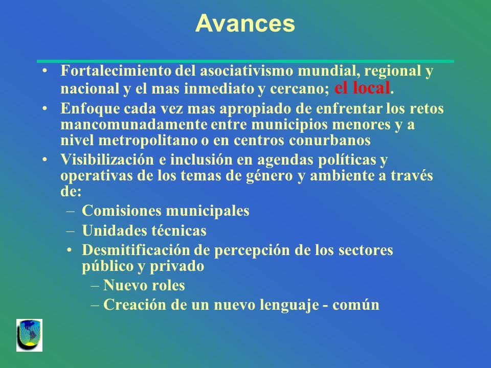 Avances Fortalecimiento del asociativismo mundial, regional y nacional y el mas inmediato y cercano; el local.
