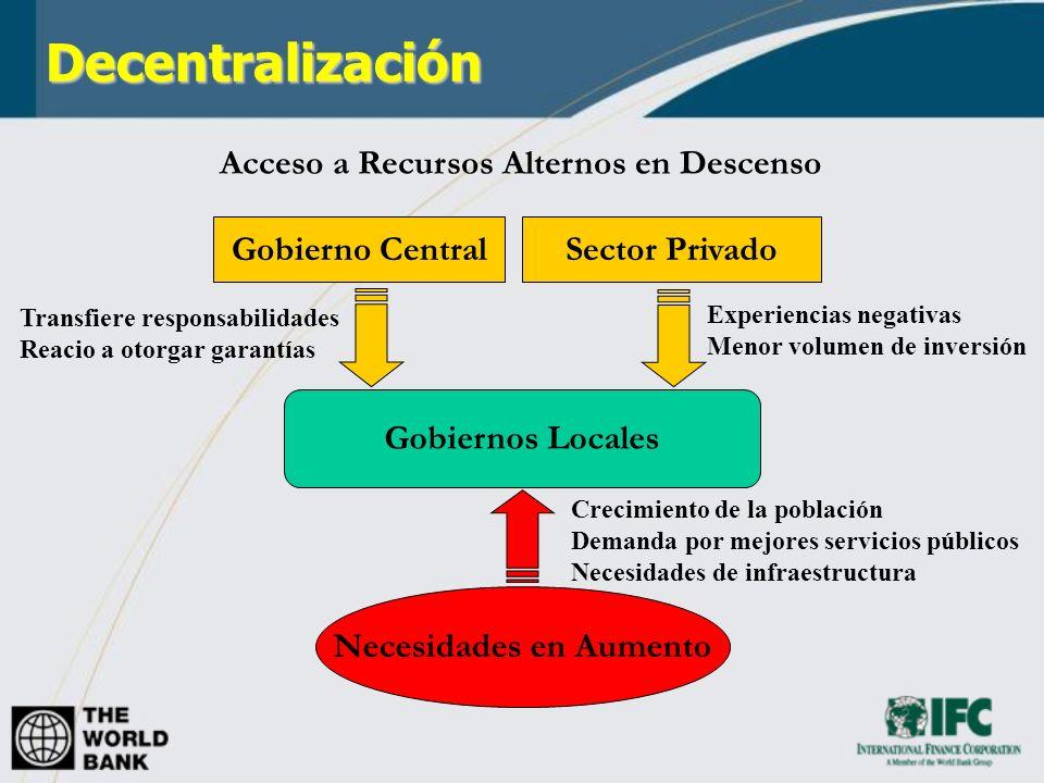 Decentralización Acceso a Recursos Alternos en Descenso