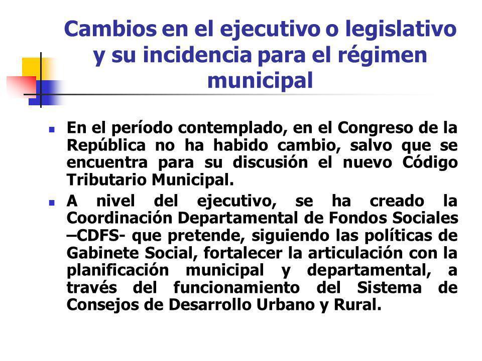 Cambios en el ejecutivo o legislativo y su incidencia para el régimen municipal