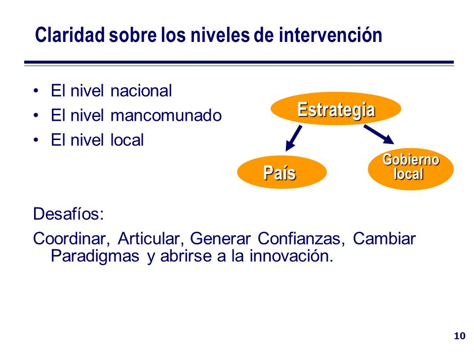 Claridad sobre los niveles de intervención