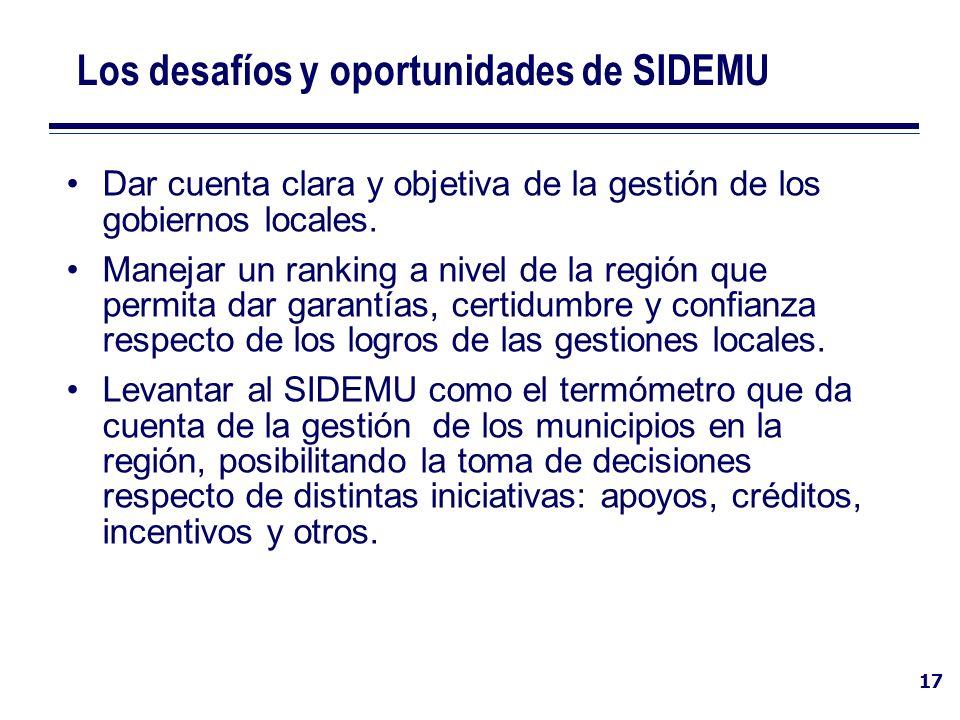 Los desafíos y oportunidades de SIDEMU