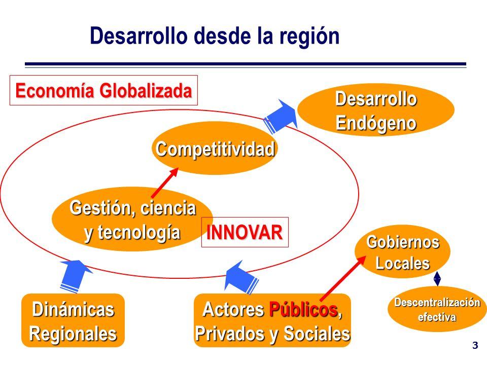 Desarrollo desde la región