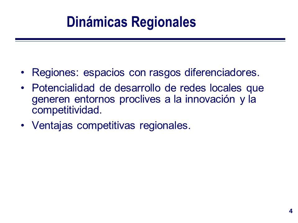 Dinámicas Regionales Regiones: espacios con rasgos diferenciadores.
