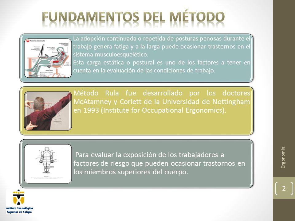 Fundamentos del método