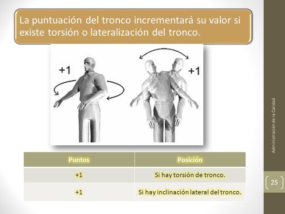 Si hay torsión de tronco. Si hay inclinación lateral del tronco.