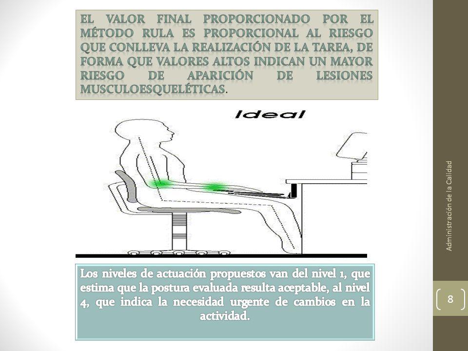 El valor final proporcionado por el método RULA es proporcional al riesgo que conlleva la realización de la tarea, de forma que valores altos indican un mayor riesgo de aparición de lesiones musculoesqueléticas.