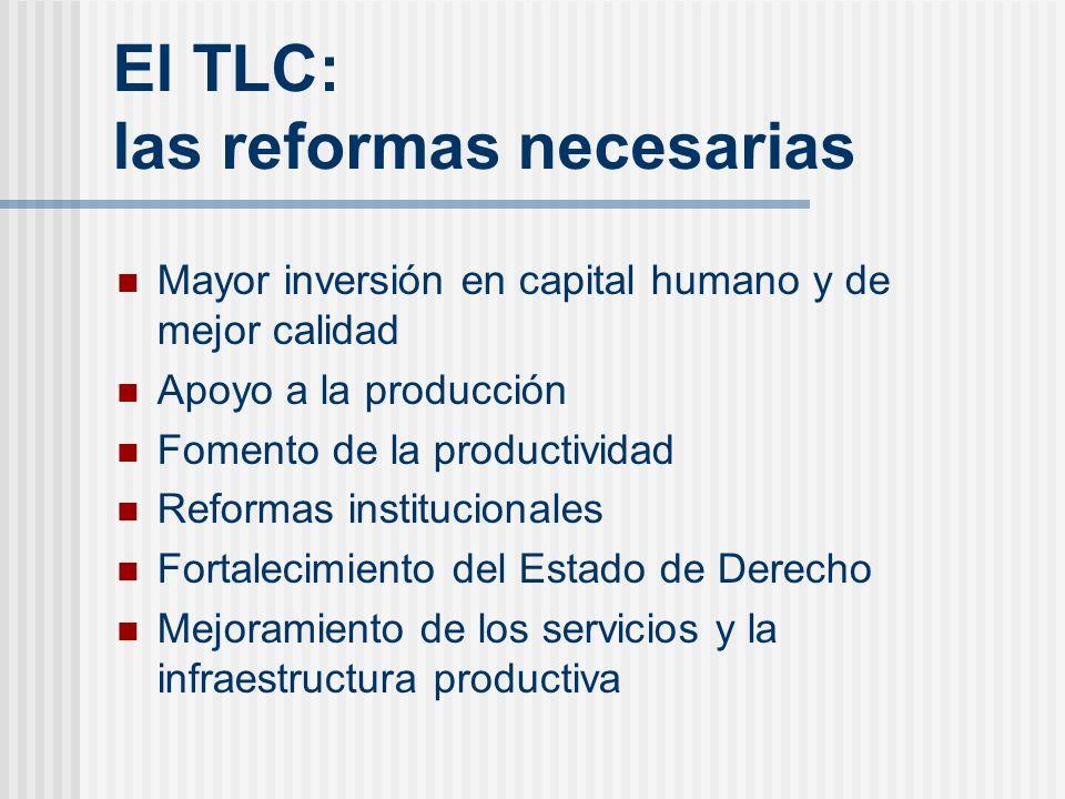 El TLC: las reformas necesarias