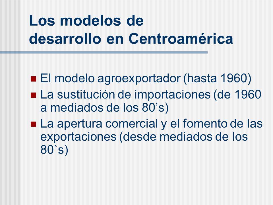 Los modelos de desarrollo en Centroamérica