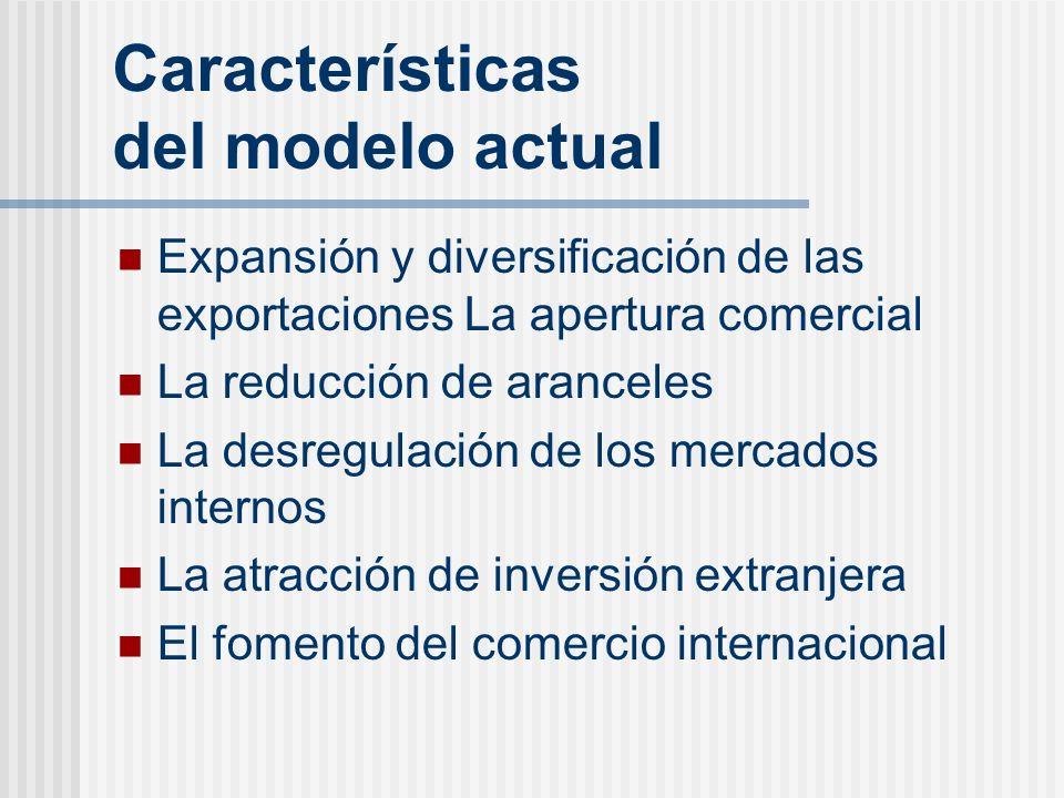 Características del modelo actual